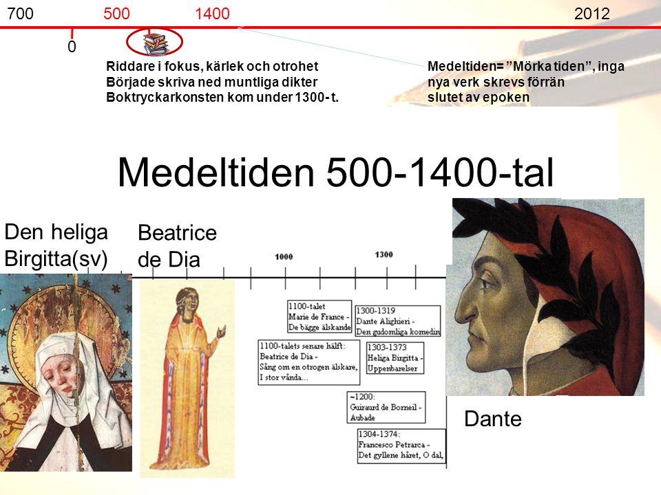 Dante Den heliga Birgitta(sv) Beatrice de Dia Riddare i fokus, kärlek och otrohet Började skriva ned muntliga dikter Boktryckarkonsten kom under 1300- t.