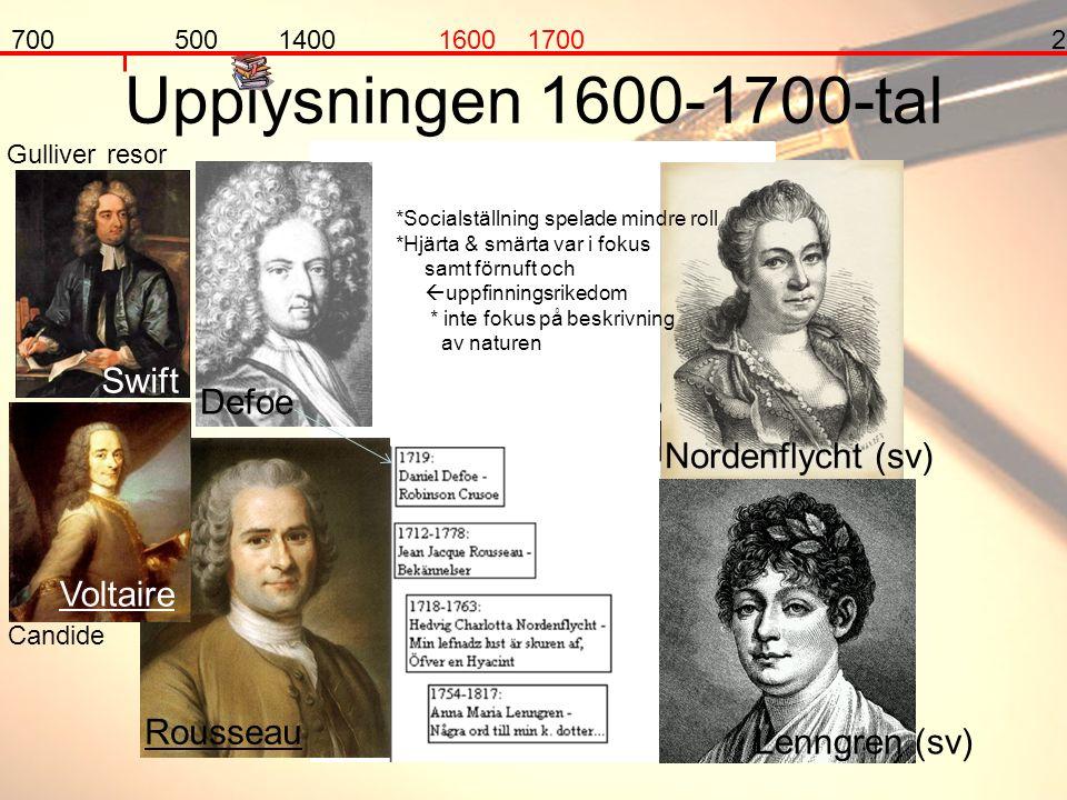 Upplysningen 1600-1700-tal Defoe Rousseau Nordenflycht (sv) Lenngren (sv) Swift Voltaire Gulliver resor Candide *Socialställning spelade mindre roll *Hjärta & smärta var i fokus samt förnuft och  uppfinningsrikedom * inte fokus på beskrivning av naturen 700 5001400160020121700