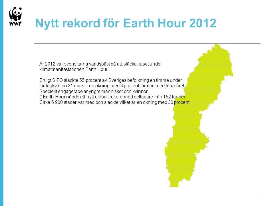 Nytt rekord för Earth Hour 2012 År 2012 var svenskarna världsbäst på att släcka ljuset under klimatmanifestationen Earth Hour.