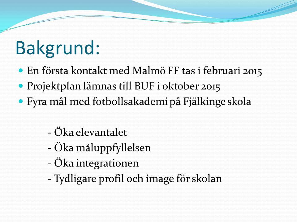 Avtal mellan Kristianstad kommun och Malmö FF upprättas under januari 2016.