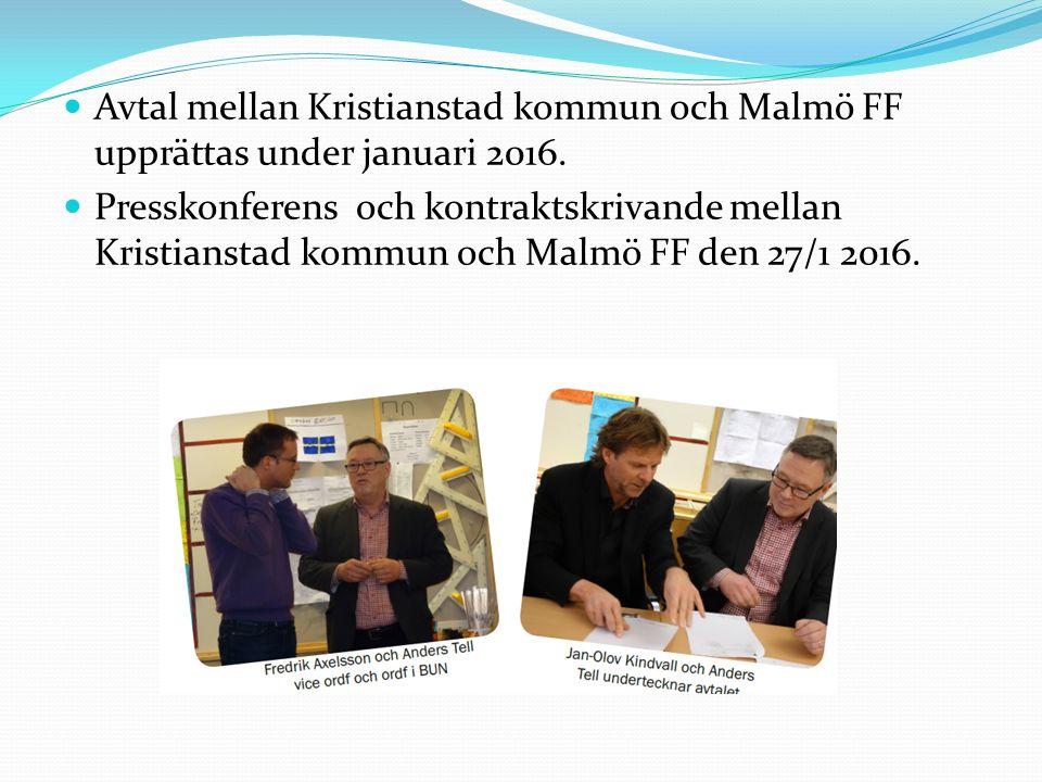 Tidsplan 27 januari 2016 – Avtal Kommunen/Skolan–Malmö FF om att akademin startar höstterminen 2016.