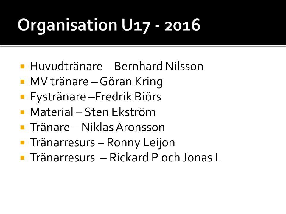  Huvudtränare – Bernhard Nilsson  MV tränare – Göran Kring  Fystränare –Fredrik Biörs  Material – Sten Ekström  Tränare – Niklas Aronsson  Tränarresurs – Ronny Leijon  Tränarresurs – Rickard P och Jonas L