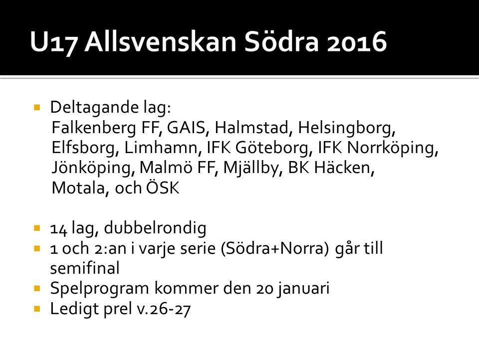  Deltagande lag: Falkenberg FF, GAIS, Halmstad, Helsingborg, Elfsborg, Limhamn, IFK Göteborg, IFK Norrköping, Jönköping, Malmö FF, Mjällby, BK Häcken, Motala, och ÖSK  14 lag, dubbelrondig  1 och 2:an i varje serie (Södra+Norra) går till semifinal  Spelprogram kommer den 20 januari  Ledigt prel v.26-27