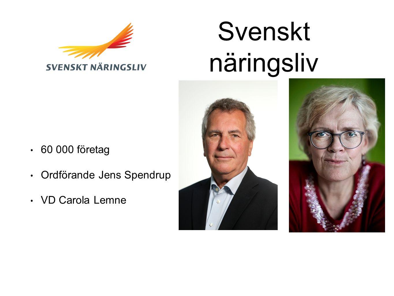 Svenskt näringsliv 60 000 företag Ordförande Jens Spendrup VD Carola Lemne