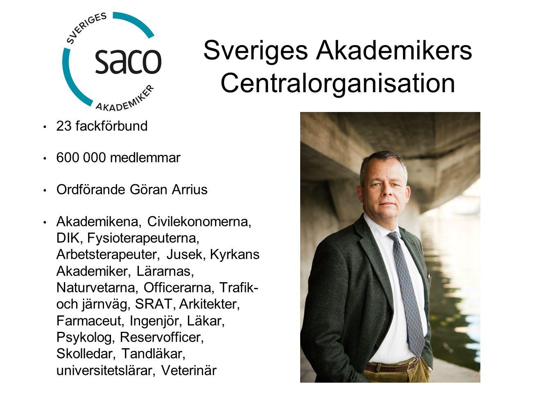 Sveriges Akademikers Centralorganisation 23 fackförbund 600 000 medlemmar Ordförande Göran Arrius Akademikena, Civilekonomerna, DIK, Fysioterapeuterna