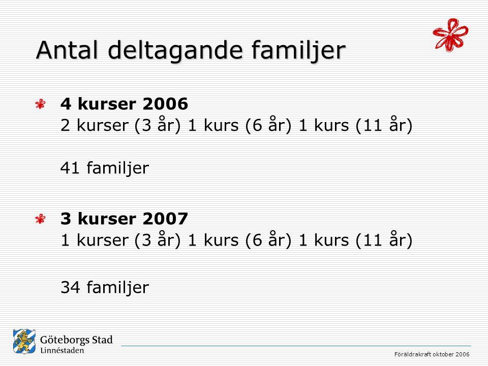 Antal deltagande familjer 4 kurser 2006 2 kurser (3 år) 1 kurs (6 år) 1 kurs (11 år) 41 familjer 3 kurser 2007 1 kurser (3 år) 1 kurs (6 år) 1 kurs (1