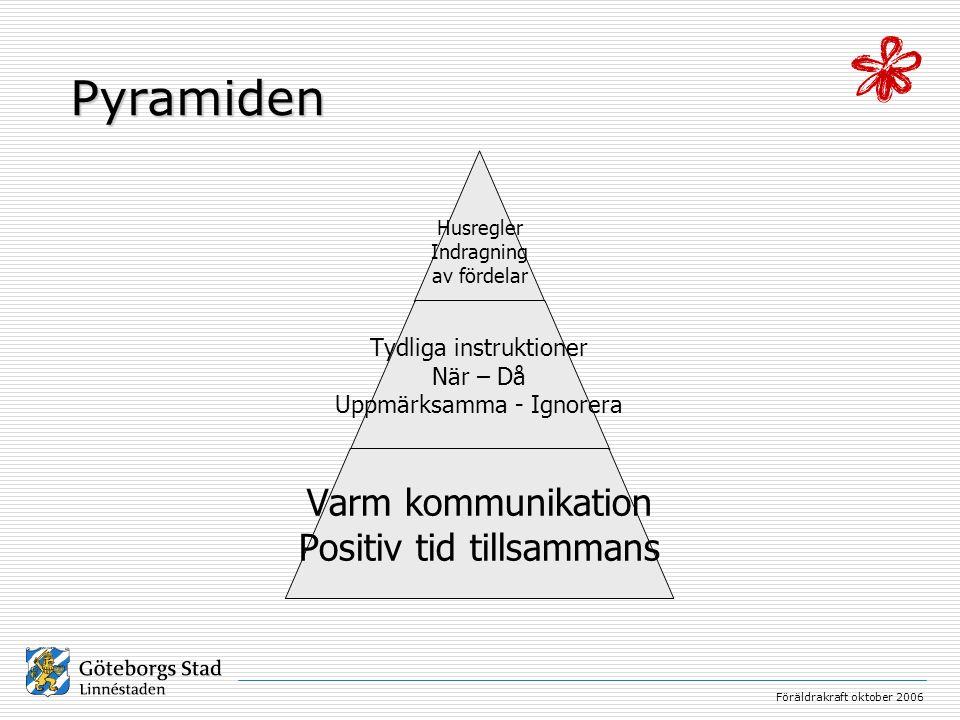 Föräldrakraft oktober 2006 Pyramiden Husregler Indragning av fördelar Tydliga instruktioner När – Då Uppmärksamma - Ignorera Varm kommunikation Positiv tid tillsammans
