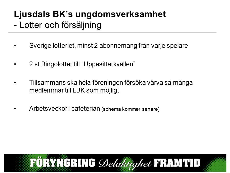 Sverige lotteriet, minst 2 abonnemang från varje spelare 2 st Bingolotter till Uppesittarkvällen Tillsammans ska hela föreningen försöka värva så många medlemmar till LBK som möjligt Arbetsveckor i cafeterian (schema kommer senare) Ljusdals BK's ungdomsverksamhet - Lotter och försäljning