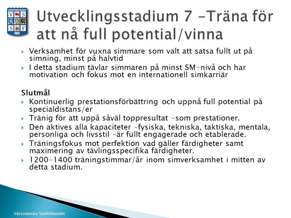 Västsvenska Simförbundet  Verksamhet för vuxna simmare som valt att satsa fullt ut på simning, minst på halvtid  I detta stadium tävlar simmaren på