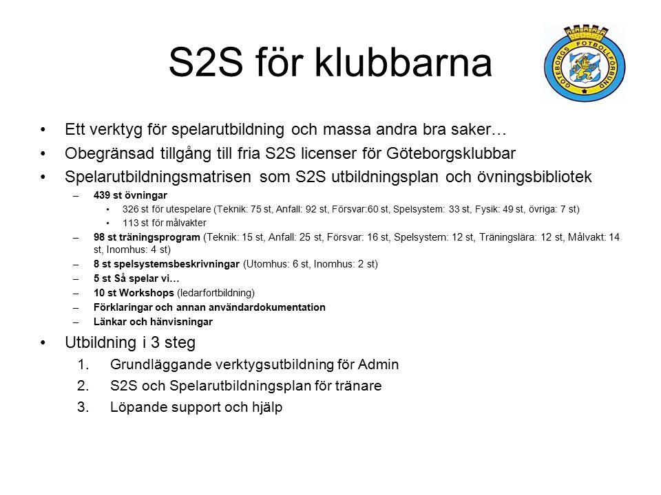 S2S för klubbarna Ett verktyg för spelarutbildning och massa andra bra saker… Obegränsad tillgång till fria S2S licenser för Göteborgsklubbar Spelarutbildningsmatrisen som S2S utbildningsplan och övningsbibliotek –439 st övningar 326 st för utespelare (Teknik: 75 st, Anfall: 92 st, Försvar:60 st, Spelsystem: 33 st, Fysik: 49 st, övriga: 7 st) 113 st för målvakter –98 st träningsprogram (Teknik: 15 st, Anfall: 25 st, Försvar: 16 st, Spelsystem: 12 st, Träningslära: 12 st, Målvakt: 14 st, Inomhus: 4 st) –8 st spelsystemsbeskrivningar (Utomhus: 6 st, Inomhus: 2 st) –5 st Så spelar vi… –10 st Workshops (ledarfortbildning) –Förklaringar och annan användardokumentation –Länkar och hänvisningar Utbildning i 3 steg 1.Grundläggande verktygsutbildning för Admin 2.S2S och Spelarutbildningsplan för tränare 3.Löpande support och hjälp