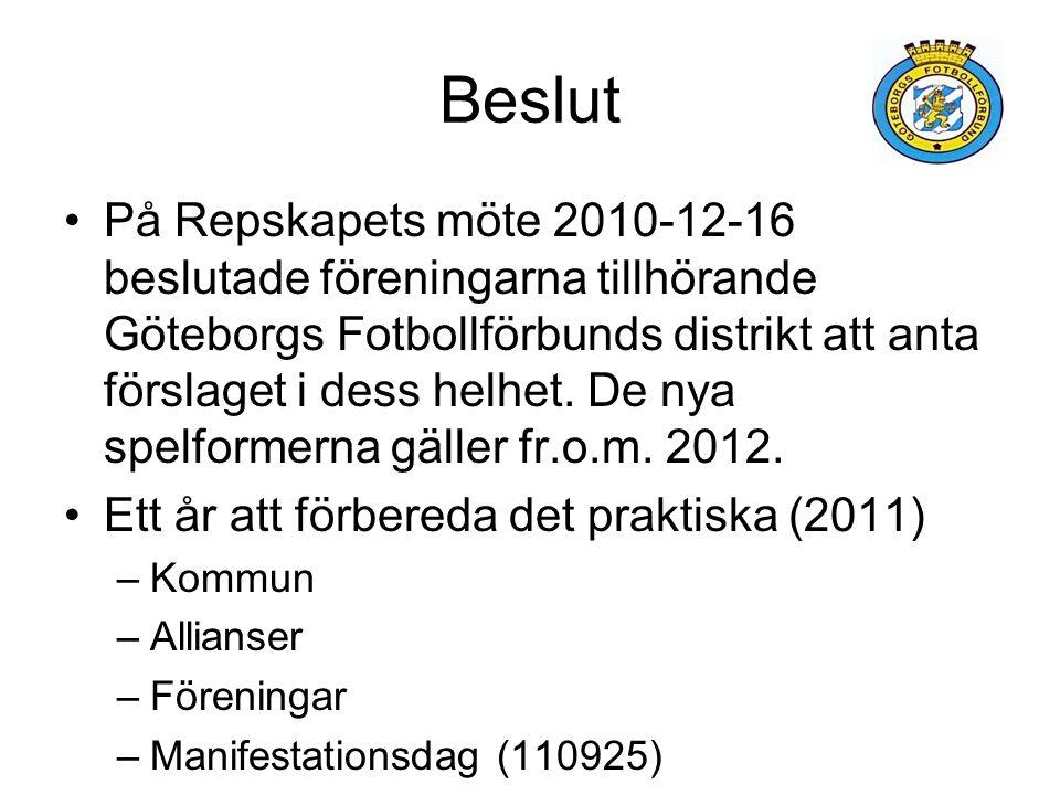 Beslut På Repskapets möte 2010-12-16 beslutade föreningarna tillhörande Göteborgs Fotbollförbunds distrikt att anta förslaget i dess helhet.
