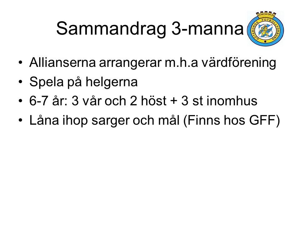Sammandrag 3-manna Allianserna arrangerar m.h.a värdförening Spela på helgerna 6-7 år: 3 vår och 2 höst + 3 st inomhus Låna ihop sarger och mål (Finns hos GFF)