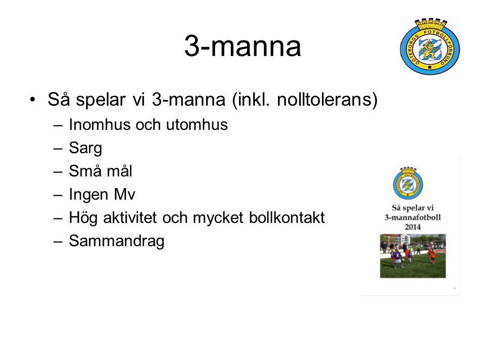 3-manna Så spelar vi 3-manna (inkl.