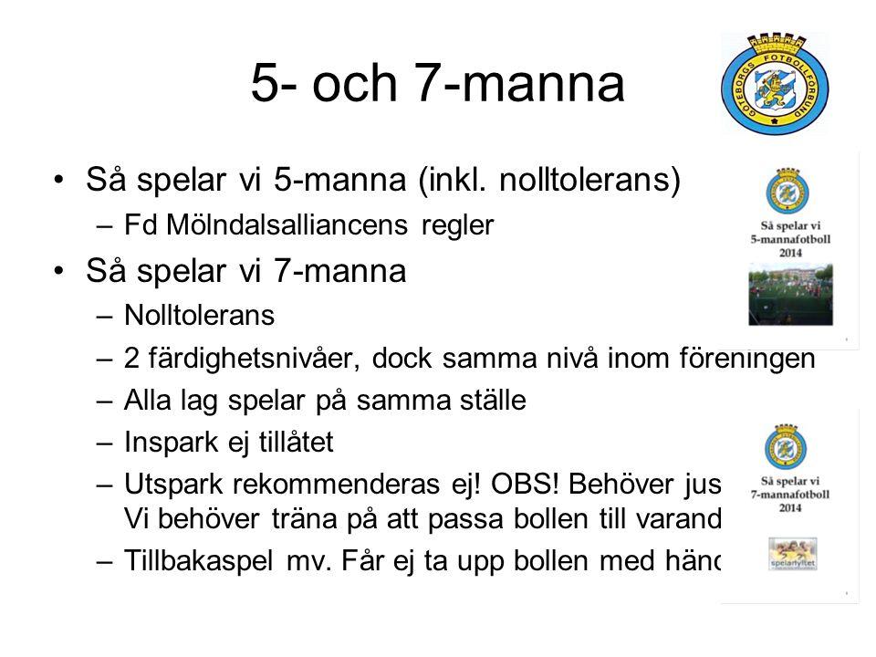 5- och 7-manna Så spelar vi 5-manna (inkl.