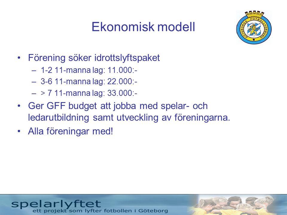 Ekonomisk modell Förening söker idrottslyftspaket –1-2 11-manna lag: 11.000:- –3-6 11-manna lag: 22.000:- –> 7 11-manna lag: 33.000:- Ger GFF budget att jobba med spelar- och ledarutbildning samt utveckling av föreningarna.