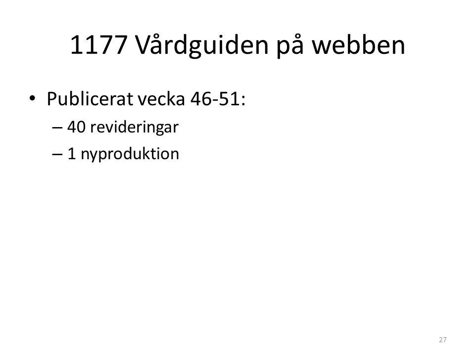 1177 Vårdguiden på webben Publicerat vecka 46-51: – 40 revideringar – 1 nyproduktion 27