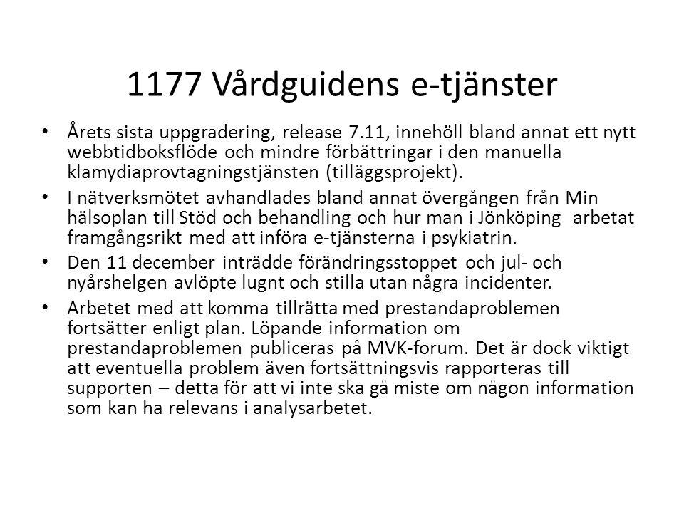 1177 Vårdguidens e-tjänster Årets sista uppgradering, release 7.11, innehöll bland annat ett nytt webbtidboksflöde och mindre förbättringar i den manuella klamydiaprovtagningstjänsten (tilläggsprojekt).
