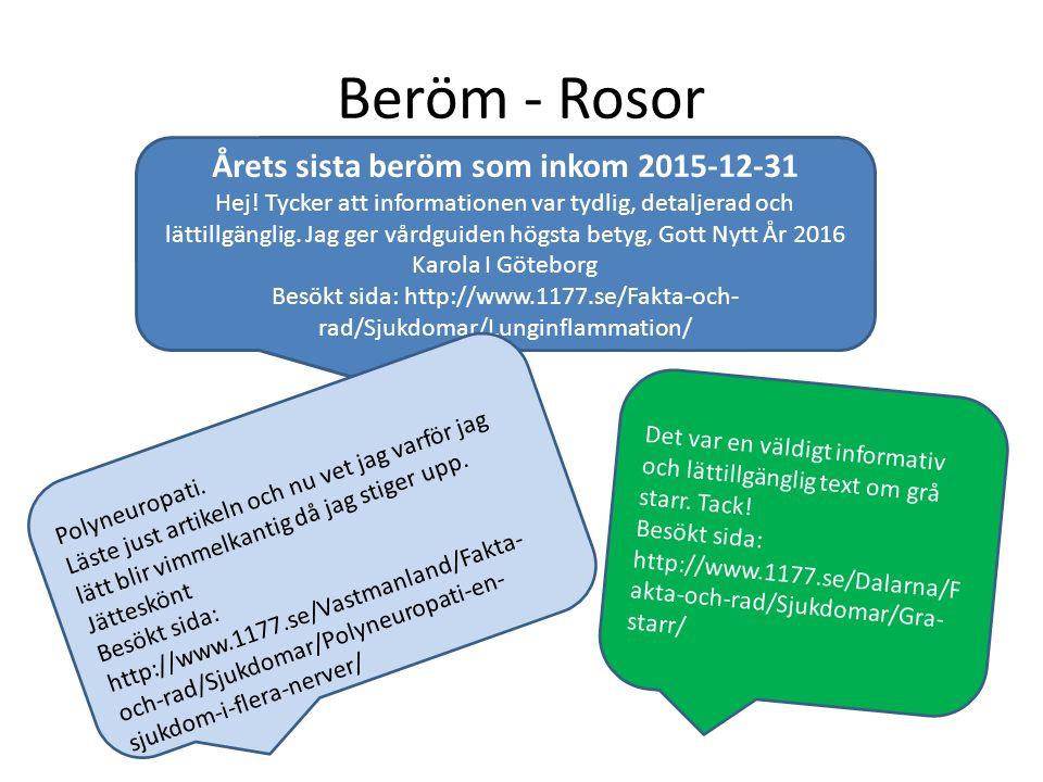 Beröm - Rosor Årets sista beröm som inkom 2015-12-31 Hej.