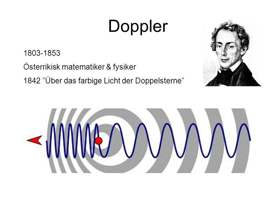 Doppler 1803-1853 Österrikisk matematiker & fysiker 1842 Über das farbige Licht der Doppelsterne