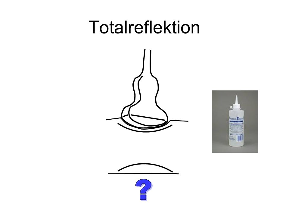Totalreflektion som ett problem