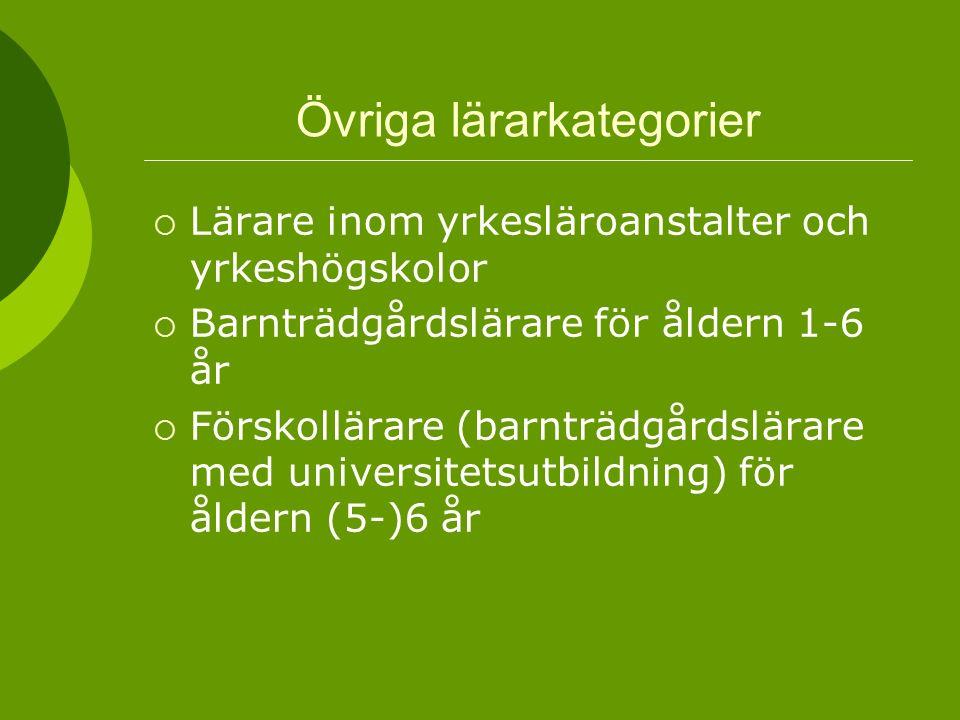 Övriga lärarkategorier  Lärare inom yrkesläroanstalter och yrkeshögskolor  Barnträdgårdslärare för åldern 1-6 år  Förskollärare (barnträdgårdslärar