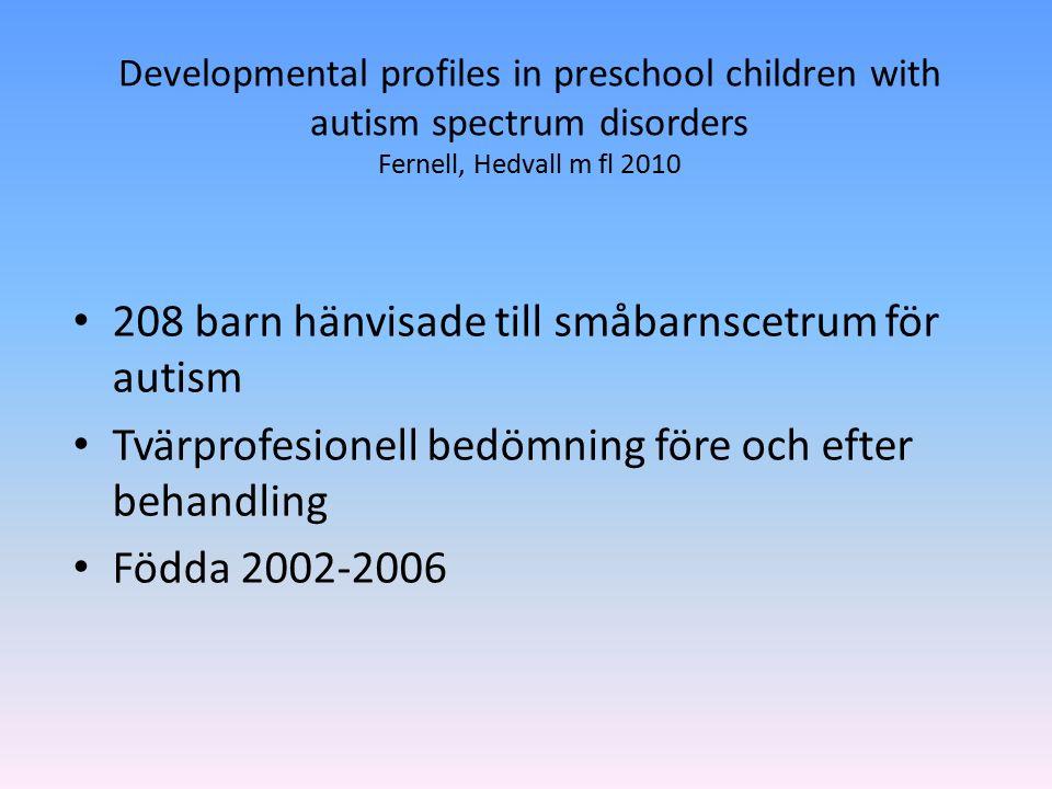 Underpresterar Ett barn med ADHD behöver en IK som ligger 2 standardavvikelser över medelvärdet för att nå samma betygssumma som genomsnittet.