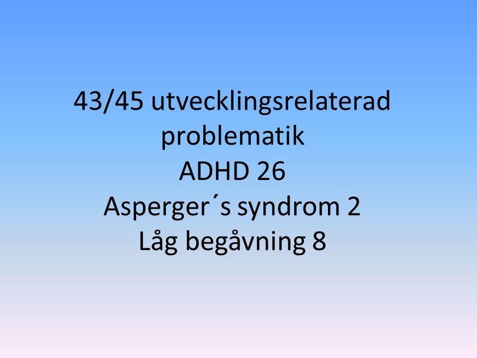 43/45 utvecklingsrelaterad problematik ADHD 26 Asperger´s syndrom 2 Låg begåvning 8