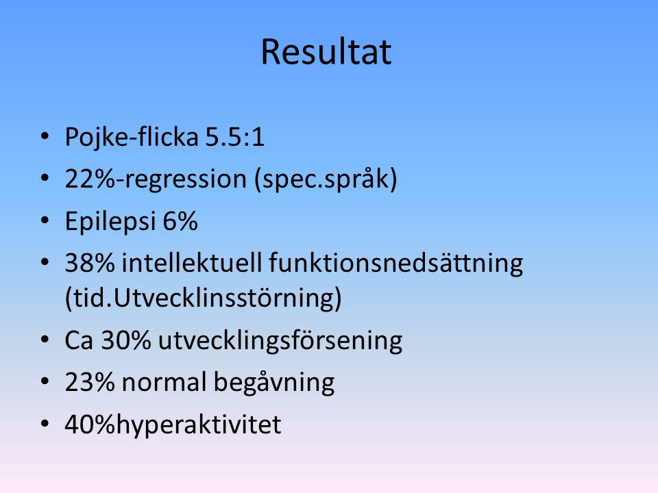 Resultat Pojke-flicka 5.5:1 22%-regression (spec.språk) Epilepsi 6% 38% intellektuell funktionsnedsättning (tid.Utvecklinsstörning) Ca 30% utvecklingsförsening 23% normal begåvning 40%hyperaktivitet
