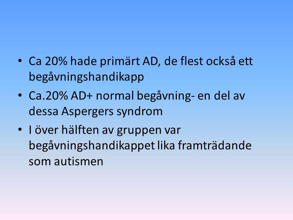 Ca 20% hade primärt AD, de flest också ett begåvningshandikapp Ca.20% AD+ normal begåvning- en del av dessa Aspergers syndrom I över hälften av gruppen var begåvningshandikappet lika framträdande som autismen