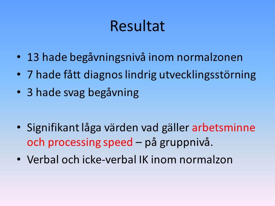 Resultat 13 hade begåvningsnivå inom normalzonen 7 hade fått diagnos lindrig utvecklingsstörning 3 hade svag begåvning Signifikant låga värden vad gäl