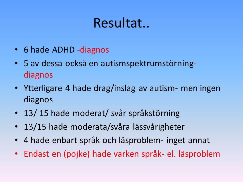 Resultat.. 6 hade ADHD -diagnos 5 av dessa också en autismspektrumstörning- diagnos Ytterligare 4 hade drag/inslag av autism- men ingen diagnos 13/ 15