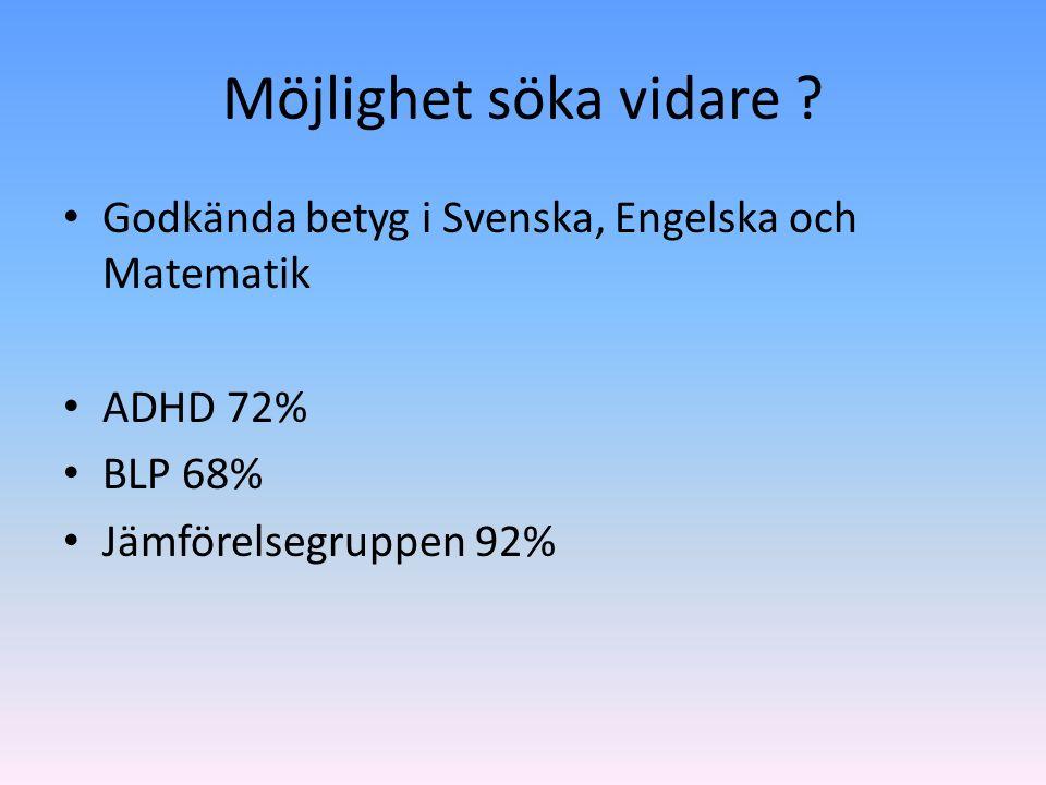 Möjlighet söka vidare ? Godkända betyg i Svenska, Engelska och Matematik ADHD 72% BLP 68% Jämförelsegruppen 92%