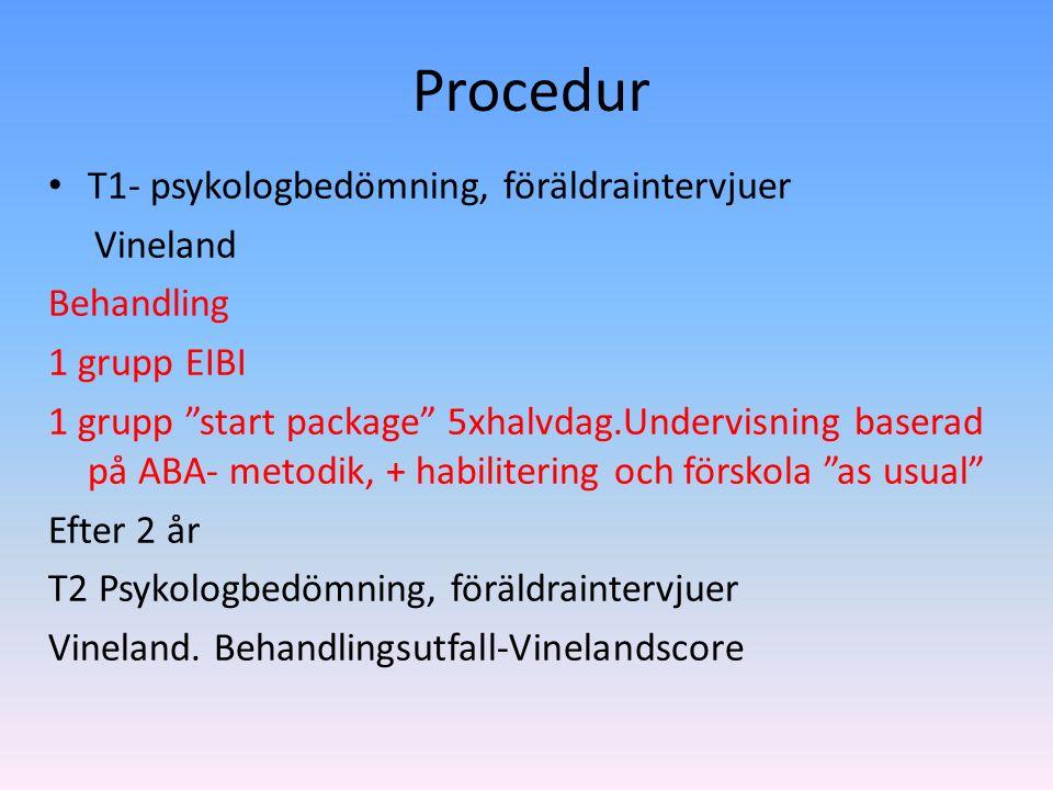 Procedur T1- psykologbedömning, föräldraintervjuer Vineland Behandling 1 grupp EIBI 1 grupp start package 5xhalvdag.Undervisning baserad på ABA- metodik, + habilitering och förskola as usual Efter 2 år T2 Psykologbedömning, föräldraintervjuer Vineland.