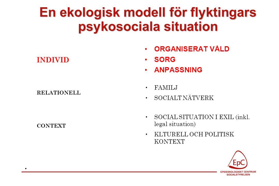 En ekologisk modell för flyktingars psykosociala situation INDIVID RELATIONELL CONTEXT ORGANISERAT VÅLD SORG ANPASSNING FAMILJ SOCIALT NÄTVERK SOCIAL SITUATION I EXIL (inkl.