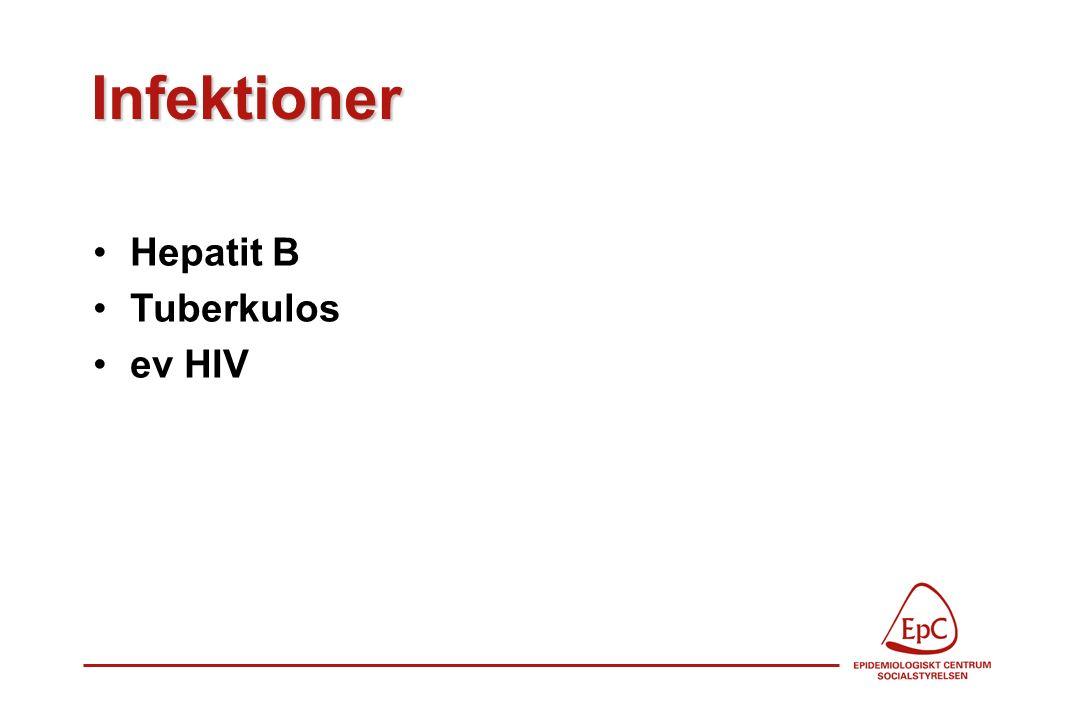 Infektioner Hepatit B Tuberkulos ev HIV