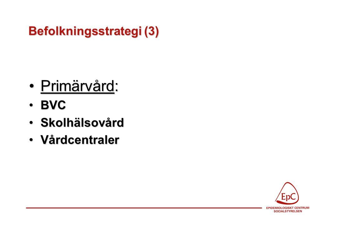 Befolkningsstrategi (3) Primärvård:Primärvård: BVCBVC SkolhälsovårdSkolhälsovård VårdcentralerVårdcentraler
