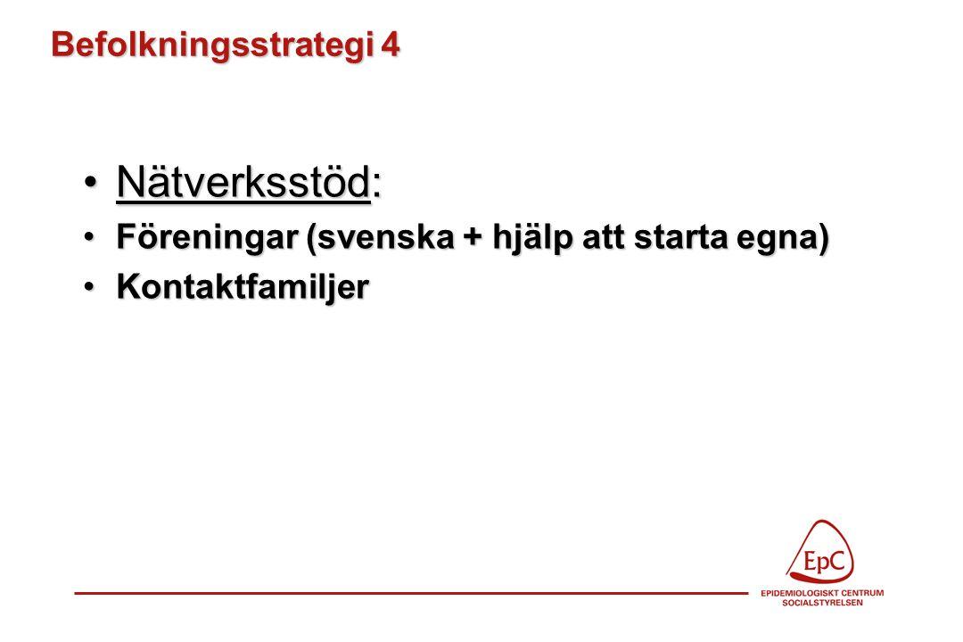 Befolkningsstrategi 4 Nätverksstöd:Nätverksstöd: Föreningar (svenska + hjälp att starta egna)Föreningar (svenska + hjälp att starta egna) Kontaktfamil