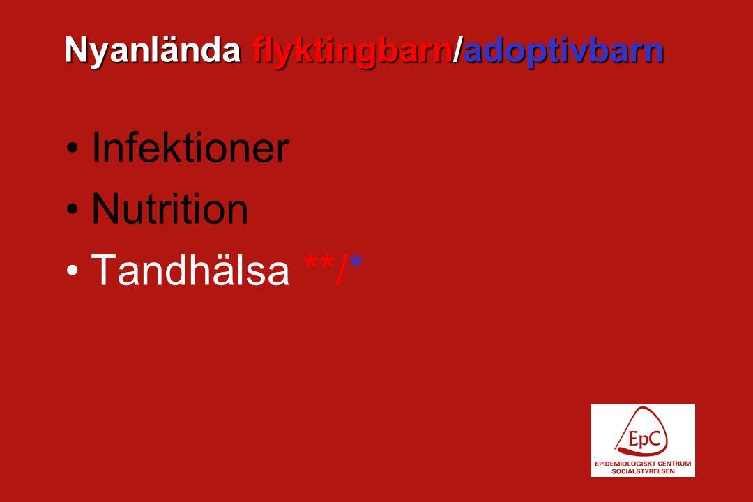 Nyanlända flyktingbarn/adoptivbarn Infektioner Nutrition Tandhälsa Andra kroniska sjukdomar/ funktionshinder **/***