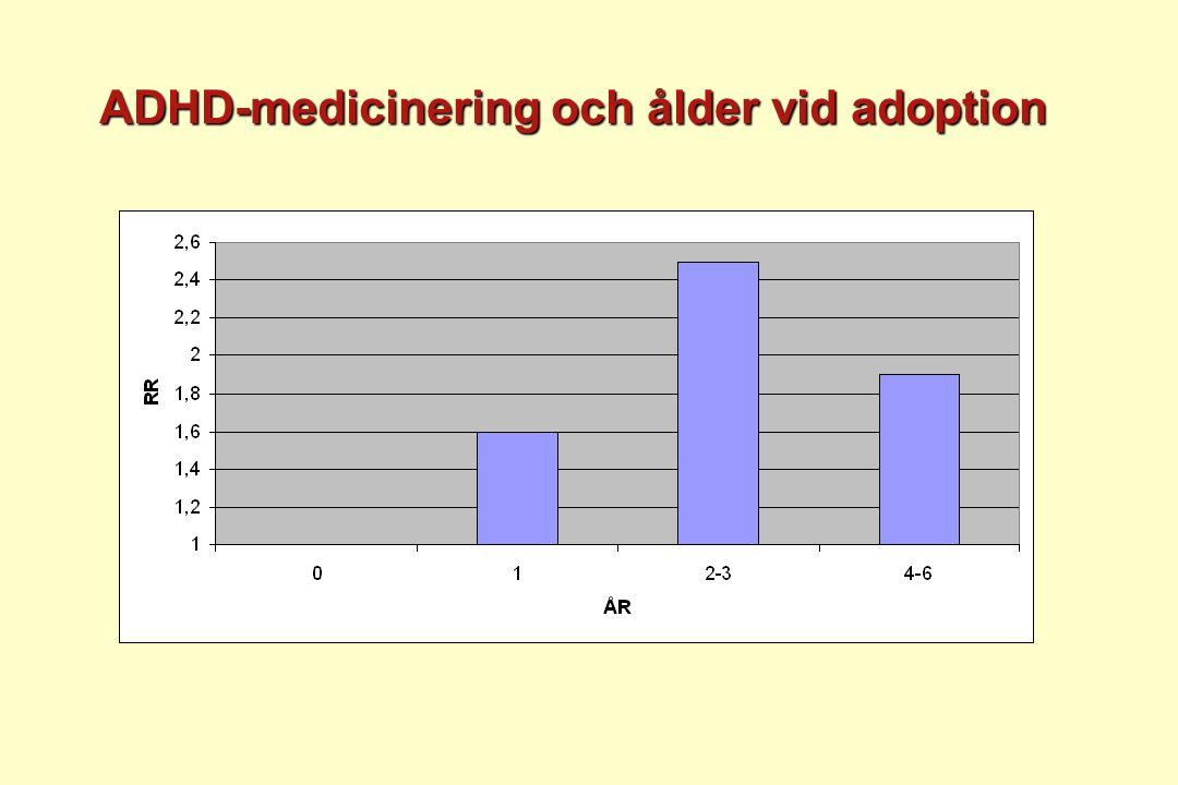 ADHD-medicinering och ålder vid adoption