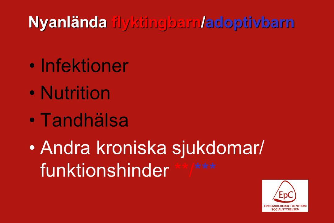 Psychotic disorder (HR, incl socio-economic confounders)
