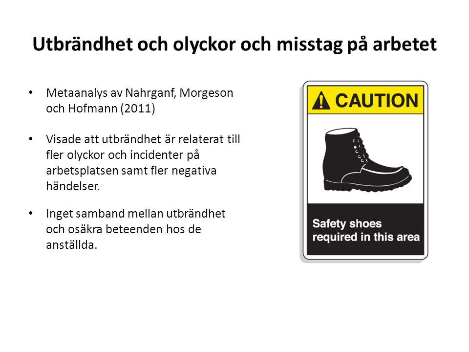 Utbrändhet och olyckor och misstag på arbetet Metaanalys av Nahrganf, Morgeson och Hofmann (2011) Visade att utbrändhet är relaterat till fler olyckor och incidenter på arbetsplatsen samt fler negativa händelser.