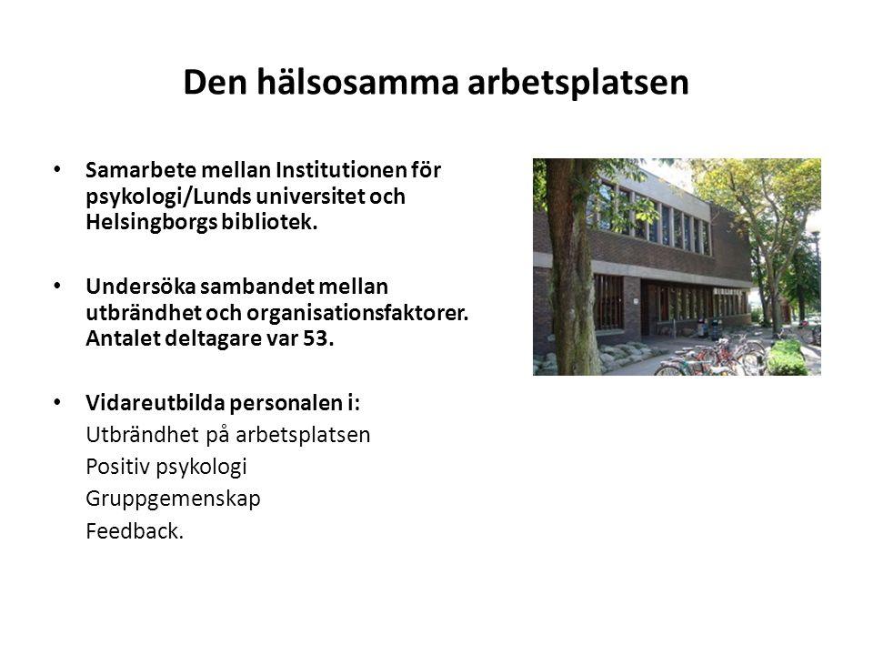 Den hälsosamma arbetsplatsen Samarbete mellan Institutionen för psykologi/Lunds universitet och Helsingborgs bibliotek.