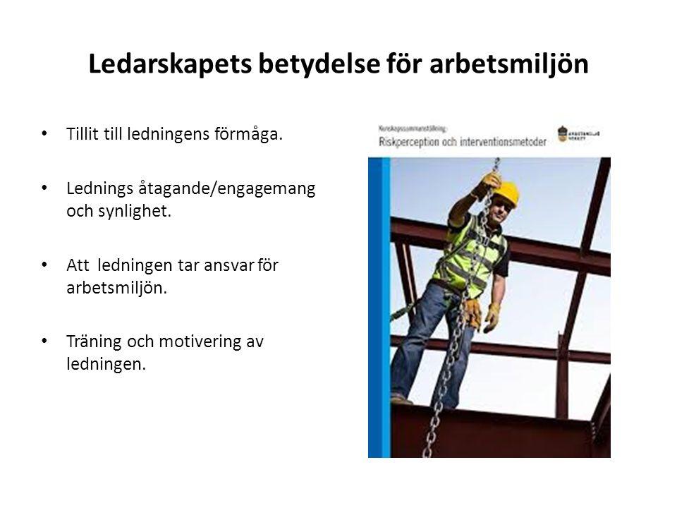 Ledarskapets betydelse för arbetsmiljön Tillit till ledningens förmåga.