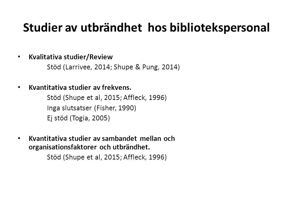 Studier av utbrändhet hos bibliotekspersonal Kvalitativa studier/Review Stöd (Larrivee, 2014; Shupe & Pung, 2014) Kvantitativa studier av frekvens.