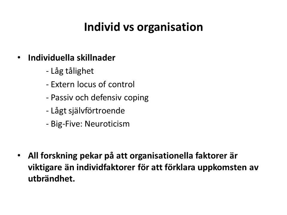 Individ vs organisation Individuella skillnader - Låg tålighet - Extern locus of control - Passiv och defensiv coping - Lågt självförtroende - Big-Five: Neuroticism All forskning pekar på att organisationella faktorer är viktigare än individfaktorer för att förklara uppkomsten av utbrändhet.