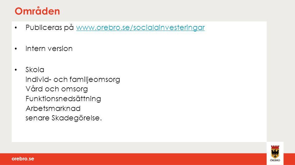 orebro.se Områden Publiceras på www.orebro.se/socialainvesteringarwww.orebro.se/socialainvesteringar Intern version Skola Individ- och familjeomsorg Vård och omsorg Funktionsnedsättning Arbetsmarknad senare Skadegörelse.
