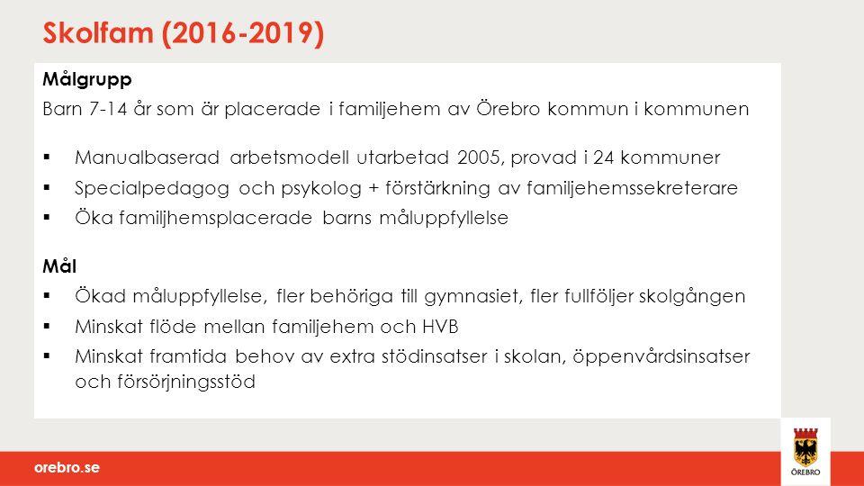 orebro.se Skolfam (2016-2019) Målgrupp Barn 7-14 år som är placerade i familjehem av Örebro kommun i kommunen  Manualbaserad arbetsmodell utarbetad 2005, provad i 24 kommuner  Specialpedagog och psykolog + förstärkning av familjehemssekreterare  Öka familjhemsplacerade barns måluppfyllelse Mål  Ökad måluppfyllelse, fler behöriga till gymnasiet, fler fullföljer skolgången  Minskat flöde mellan familjehem och HVB  Minskat framtida behov av extra stödinsatser i skolan, öppenvårdsinsatser och försörjningsstöd