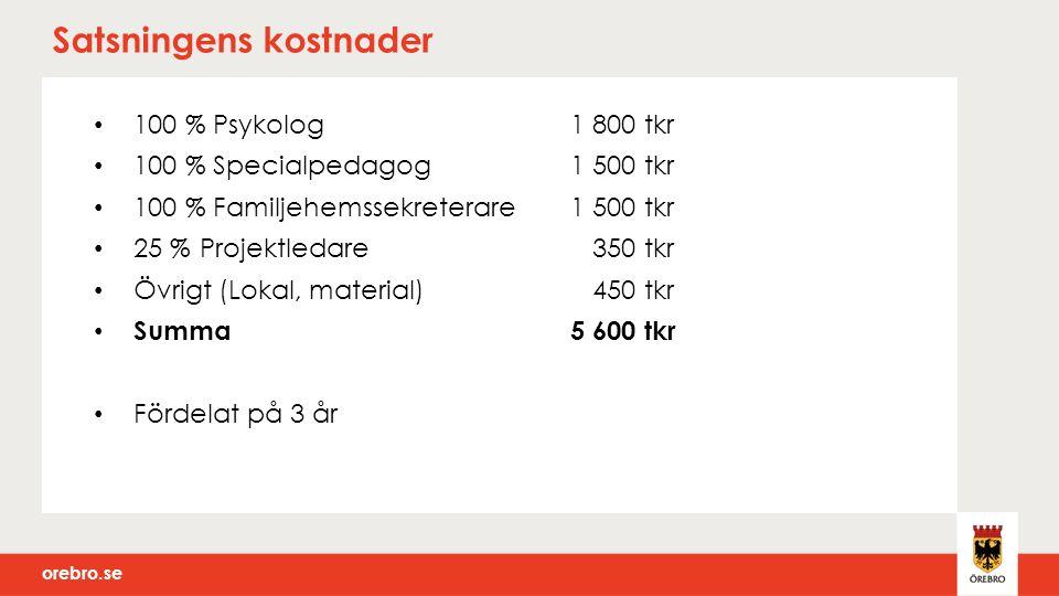 orebro.se Satsningens kostnader 100 % Psykolog1 800 tkr 100 % Specialpedagog1 500 tkr 100 % Familjehemssekreterare1 500 tkr 25 % Projektledare 350 tkr Övrigt (Lokal, material) 450 tkr Summa5 600 tkr Fördelat på 3 år