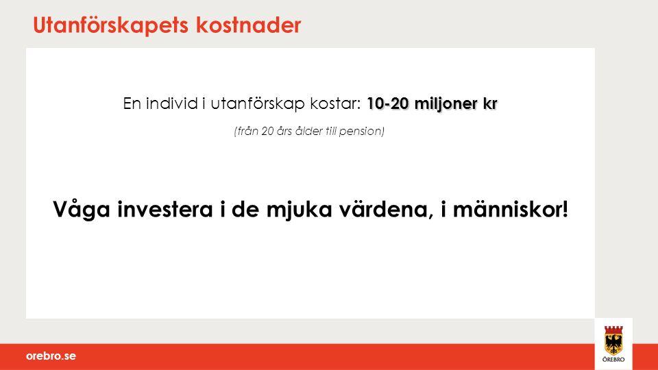 orebro.se Utanförskapets kostnader 10-20 miljoner kr En individ i utanförskap kostar: 10-20 miljoner kr (från 20 års ålder till pension) Våga investera i de mjuka värdena, i människor!