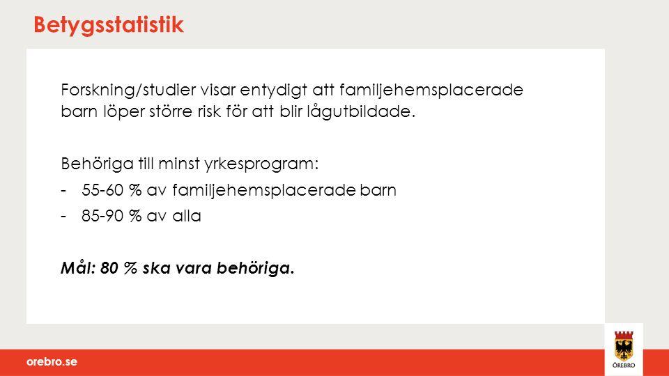 orebro.se Betygsstatistik Forskning/studier visar entydigt att familjehemsplacerade barn löper större risk för att blir lågutbildade.